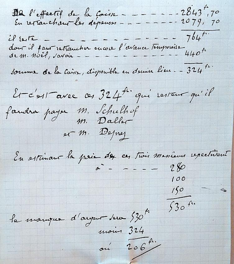 Budget Matériel 1876