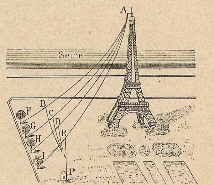 Figure 1: The first Eiffel Tower radio installation. This basic configuration, with four antennae stayed by trees, was erected in 1903.